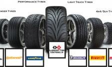All Major Tyre Brands Supplied